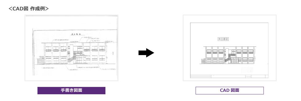 CAD図作成例