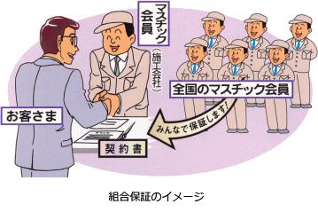 組合保証のイメージ